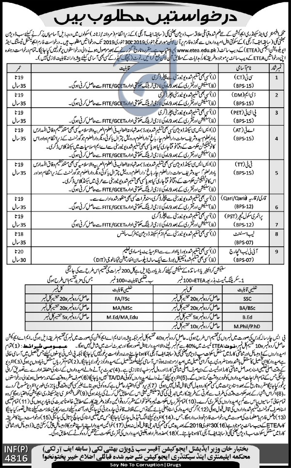 Elementary And Secondary Education Department 26 December 2018 Jobs