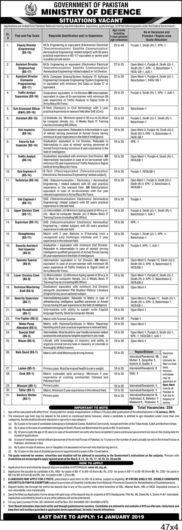 NTS Ministry of Defence Jobs Advertisement 2019 Dates, Application