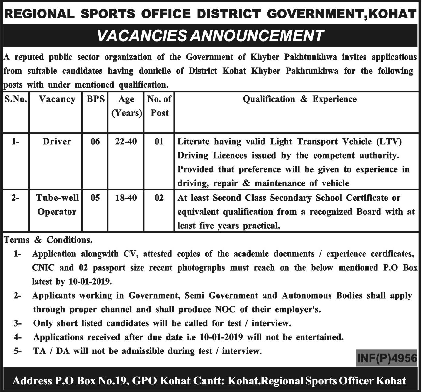 Regional Sports Office District Govt Kohat 29 Dec 2018 Jobs
