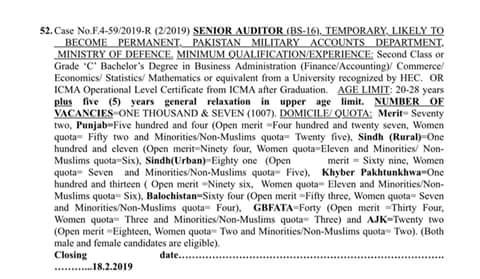 1007 Posts of Senior Auditor in Pakistan Military Accounts Department