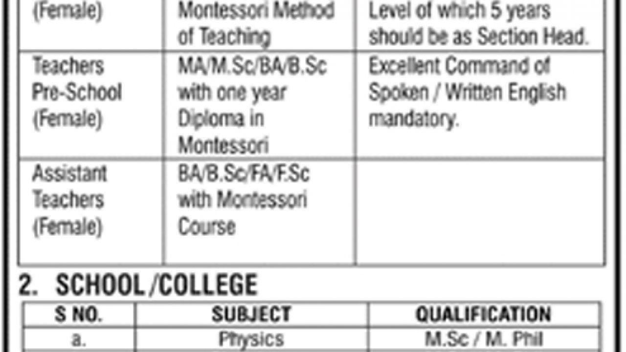 Army Public School And College Rawalpindi 18 Jan 2019 Jobs