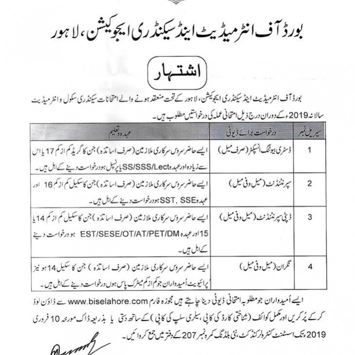 BISE Lahore SSC and Intermediate Jobs Examination Staff 2019