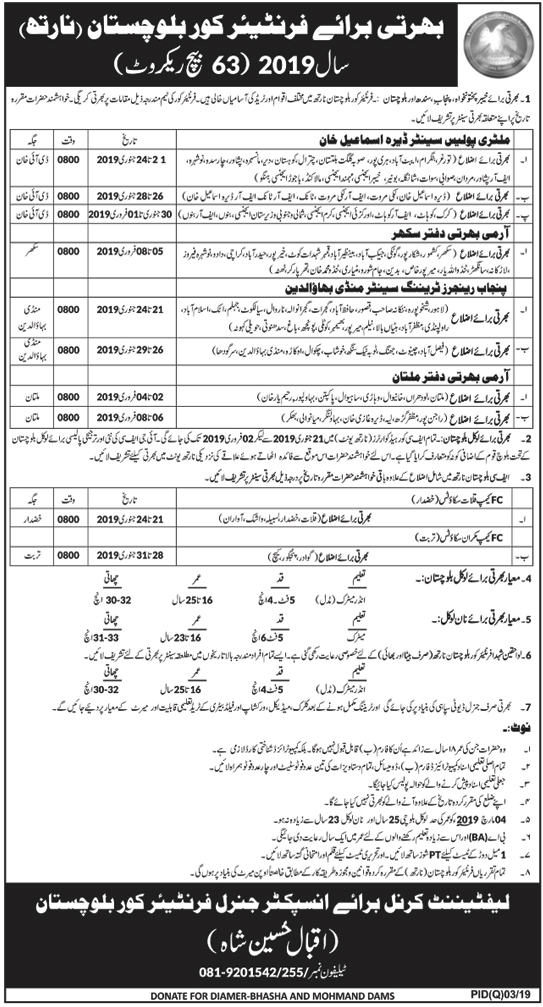 Frontier Corps Balochistan 4 January 2019 Jobs