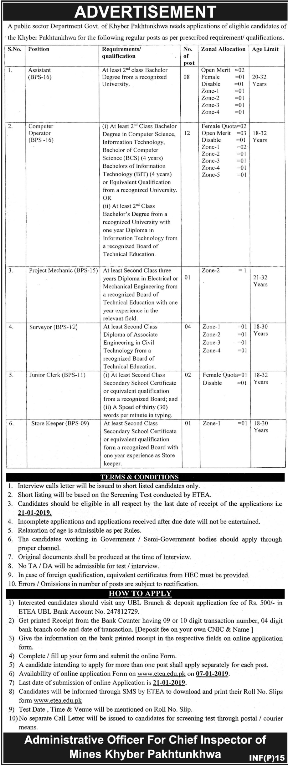 Mines And Minerals Department KPK 05 Jan 2019 Jobs