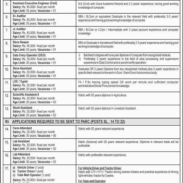 Pakistan Agricuture Research Council PTS Jobs 2019