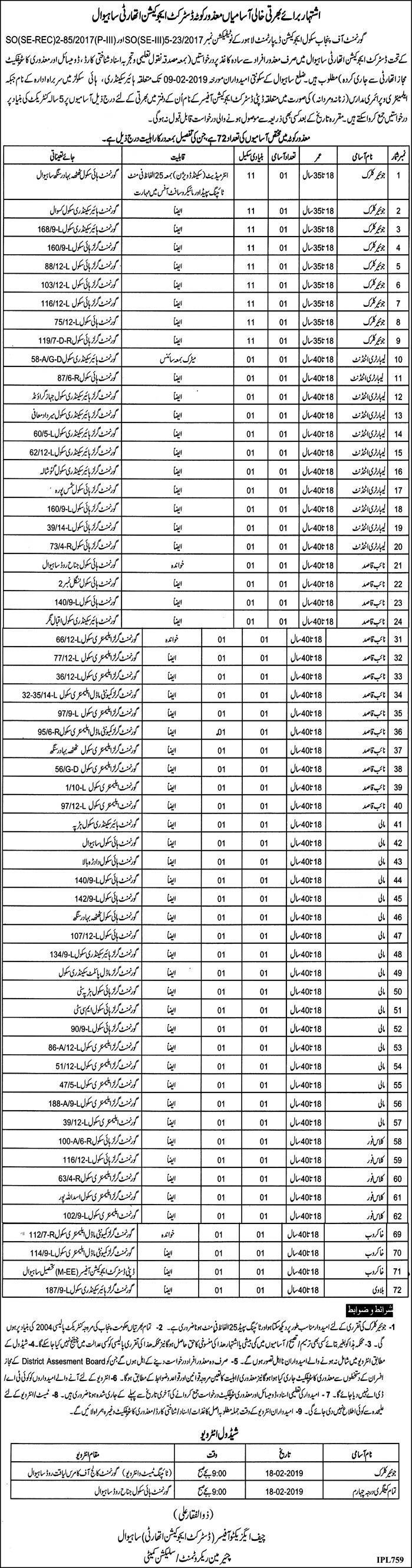School Education Department Govt Of Punjab 27 Jan 2019 Jobs