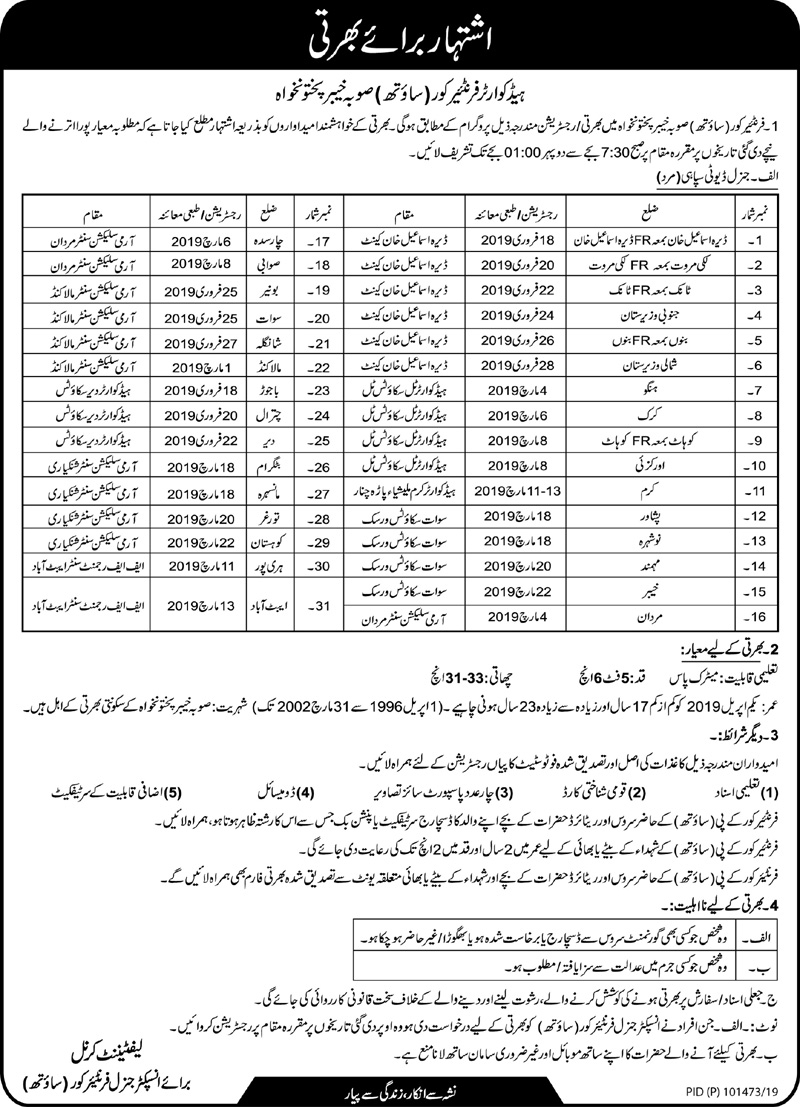 Frontier Corps Govt Of Khyber Pakhtunkhwa Jobs 03 Feb 2019