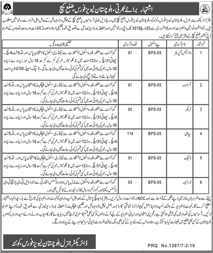 Levies Force Govt Of Balochistan Jobs 08 Feb 2019