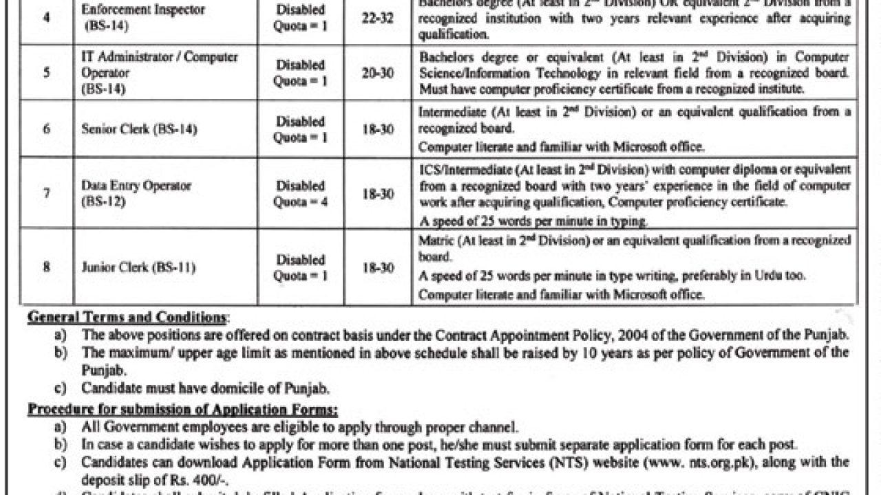 NTS Punjab Food Authority Govt Of Punjab Jobs 03 Feb 2019