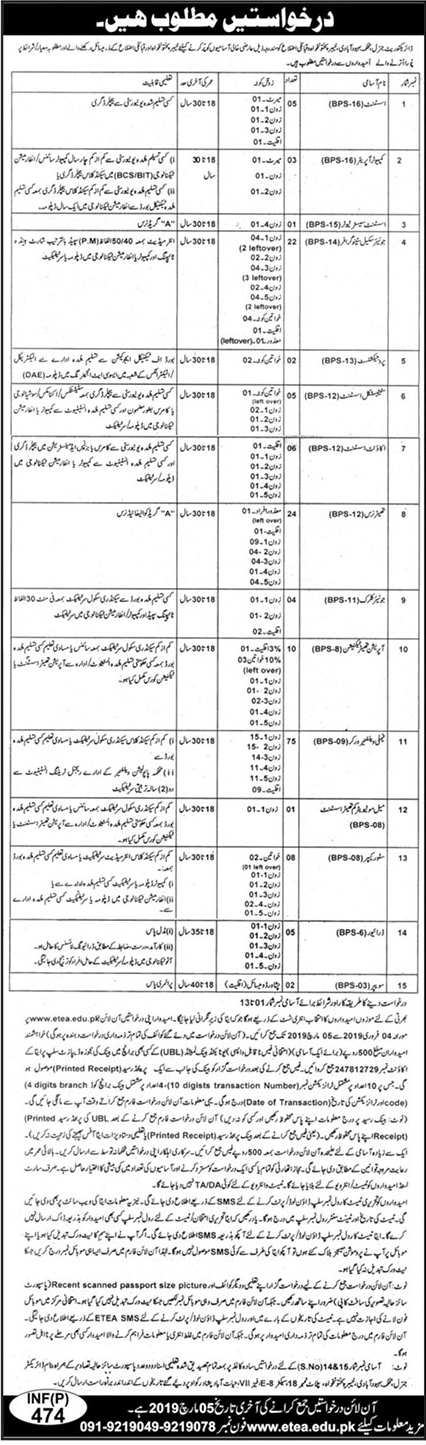ETEA Population Welfare Department KPK Jobs 06 Feb 2019