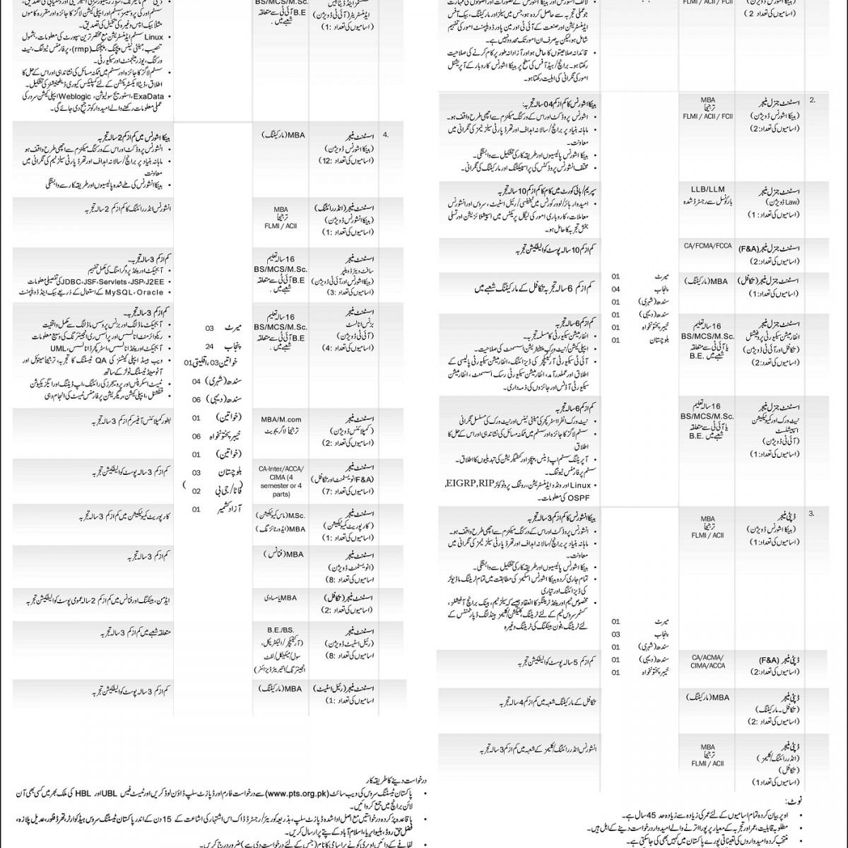 State Life Insurance Pakistan, Latest PTS Jobs 2019
