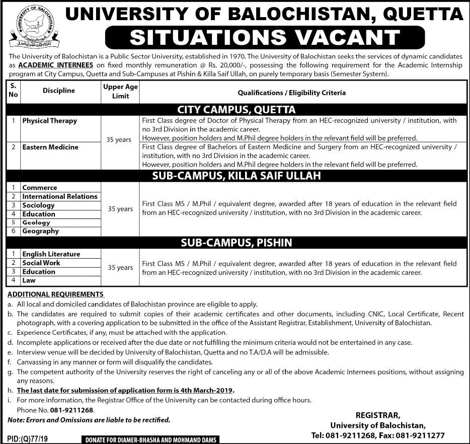 University Of Balochistan Quetta Jobs 21 Feb 2019