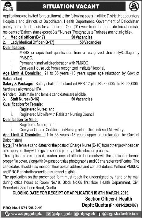 Health Department Govt Of Balochistan Jobs 1 Mar 2019