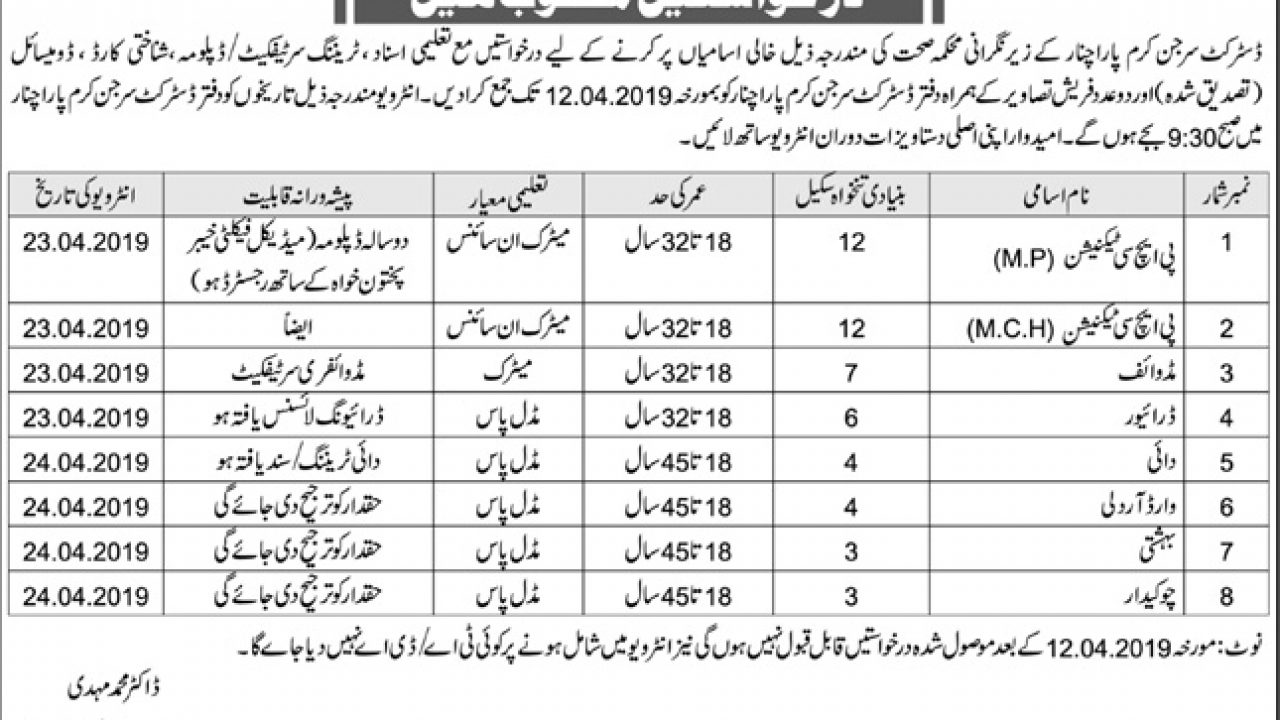 Health Department Govt Of KPK Jobs 27 Mar 2019 - Prepistan Jobs