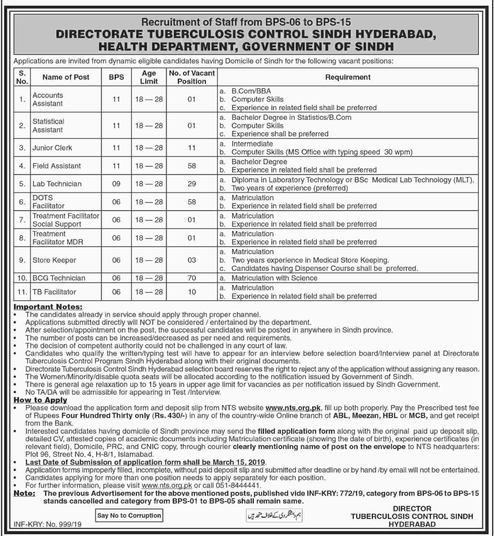 Health Department Govt of Sindh jobs 2019