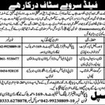 Population Welfare Department Jobs 30 Mar 2019