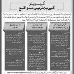 State Bank Of Pakistan Jobs 17 Mar 2019