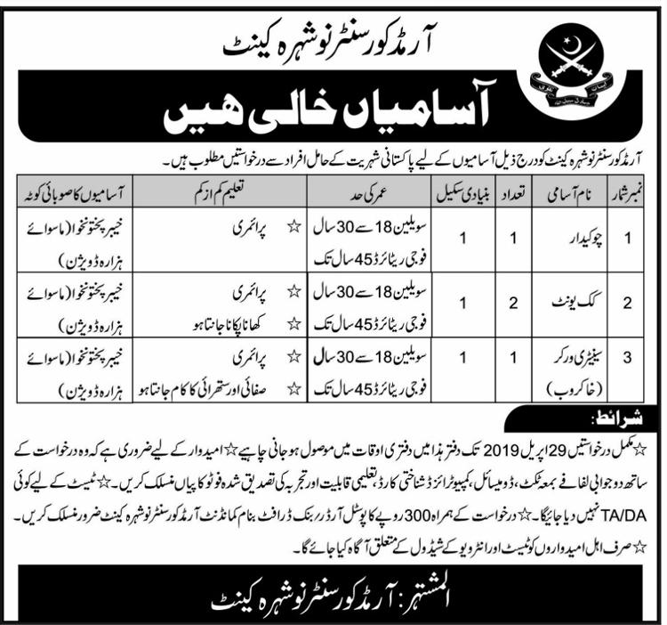 Pakistan Army jobs 2019