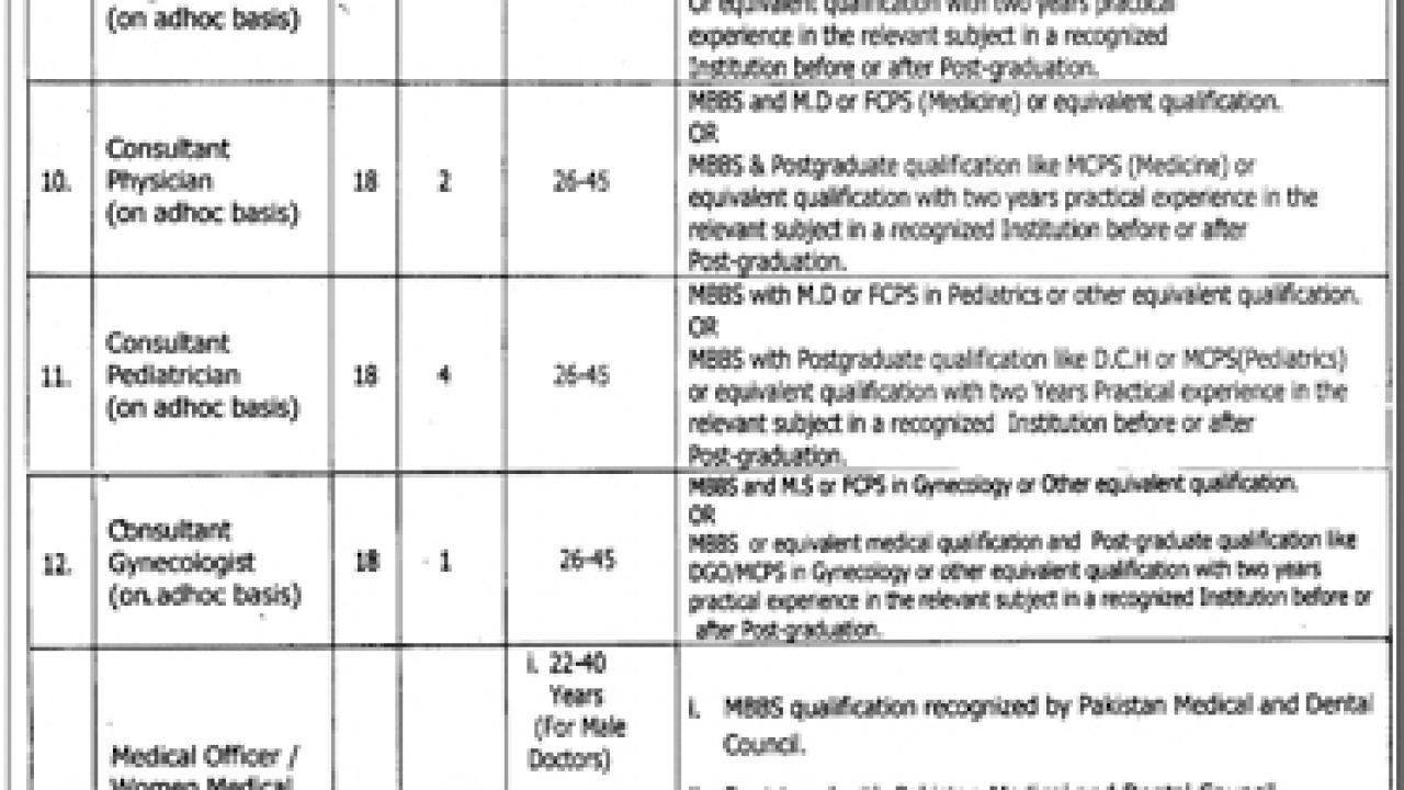 Government General Hospital Faisalabad Jobs 14 Apr 2019 - Prepistan Jobs