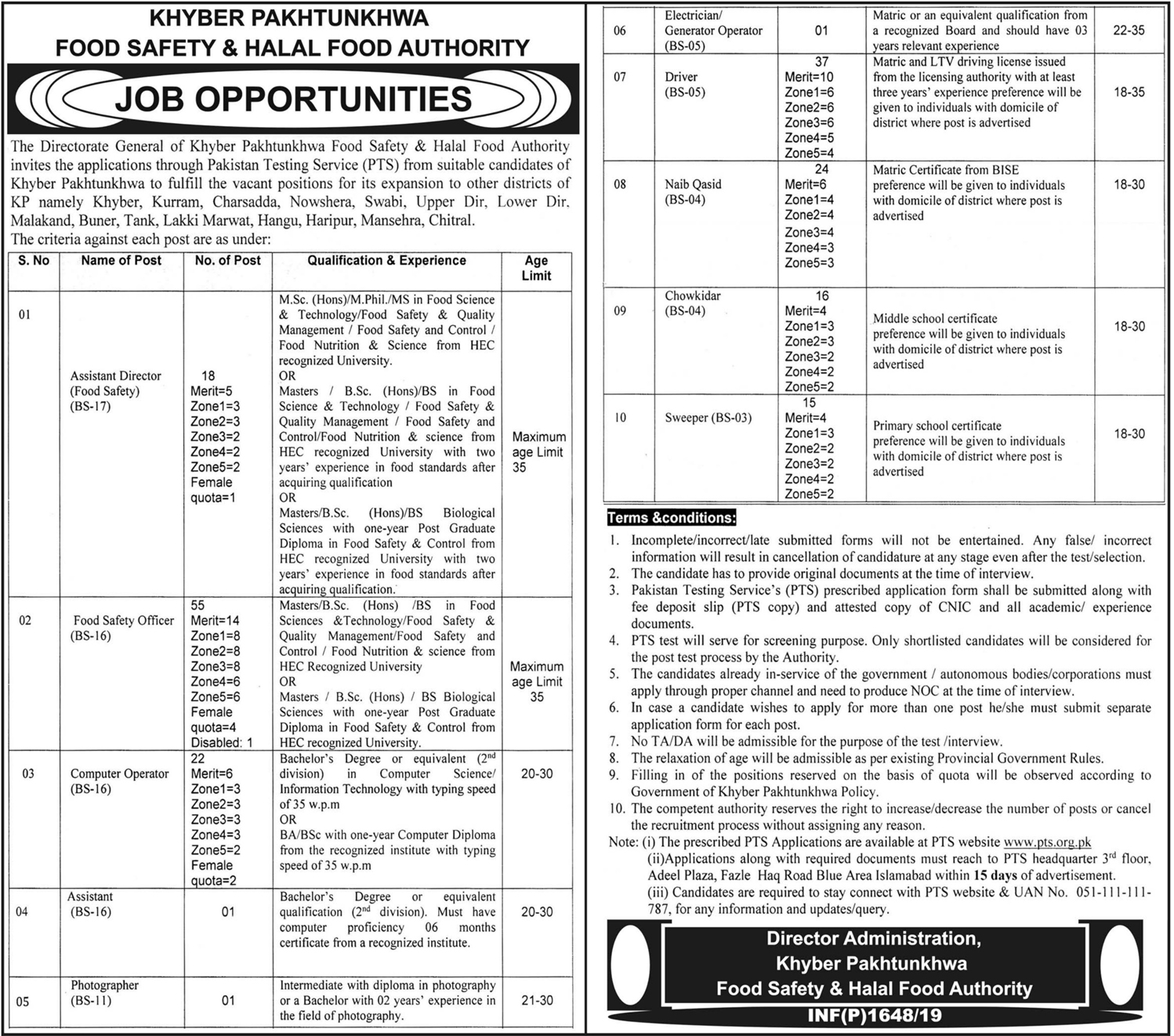 PTS Food Safety And Halal Food Authority KPK Jobs 15 Apr 2019