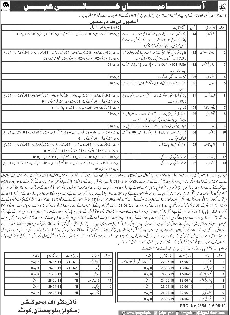 Balochistan Education Department Jobs 17 May 2019