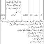 Cooperative Department Govt Of Sindh Jobs 20 May 2019