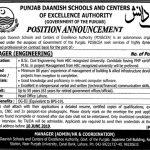 Daanish Schools Govt Of Punjab Jobs 30 May 2019