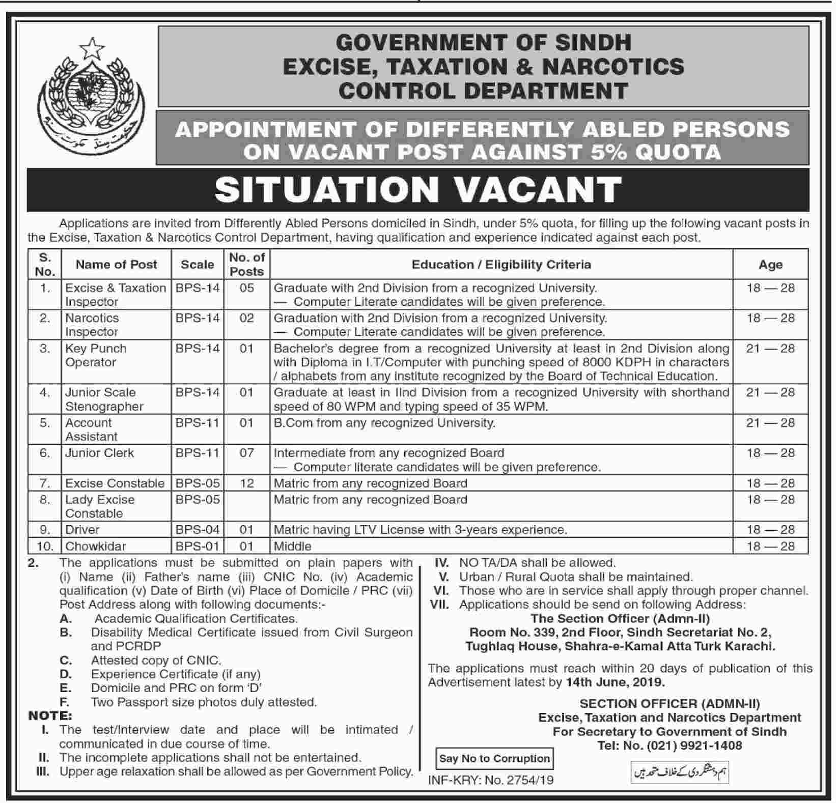 Excise and Taxation Department jobs 2019