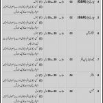 Headquarter 4 Corps Lahore Cantt Jobs 11 May 2019