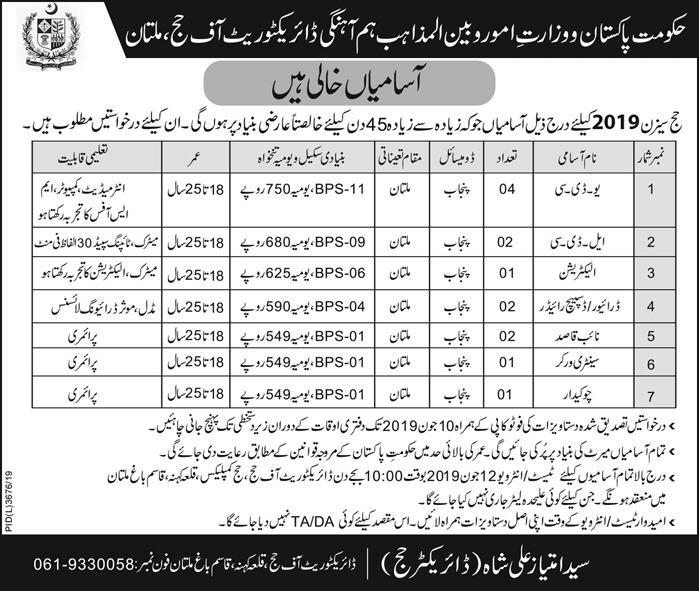 Ministry Of Religious Affairs Govt Of Pakistan Multan Jobs 23 May