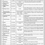 Peoples Primary Healthcare Initiative Sindh PPHI Jobs 28 May 2019