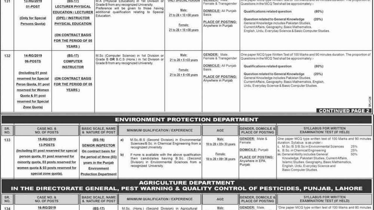 Punjab Public Service Commission (PPSC) Jobs 15 May 2019 - Prepistan