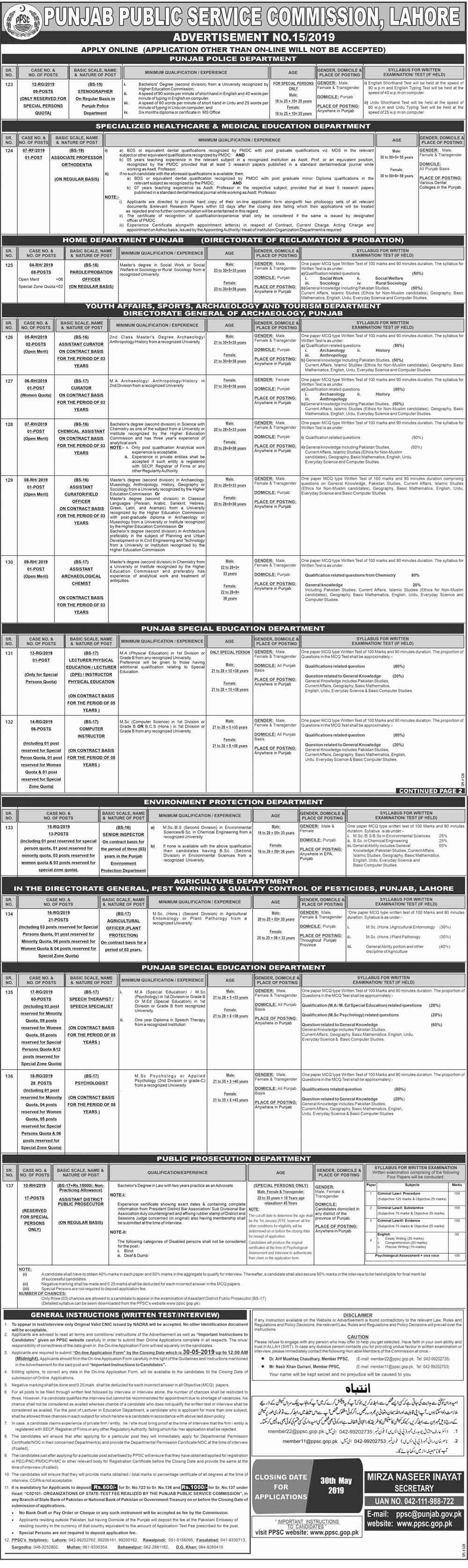 Punjab Public Service Commission (PPSC) Jobs 15 May 2019