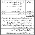 Salster Department Govt Of Sindh Jobs 30 May 2019