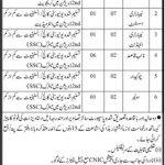 School Education And Literacy Department Jobs 30 May 2019