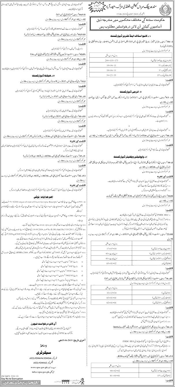 Sindh Public Service Commission (SPSC) jobs 2019