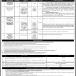 Drugs Regulatory Authority Of Pakistan Jobs 30 Jun 2019