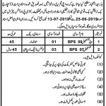 Police Department District Chitral Jobs 29 Jun 2019