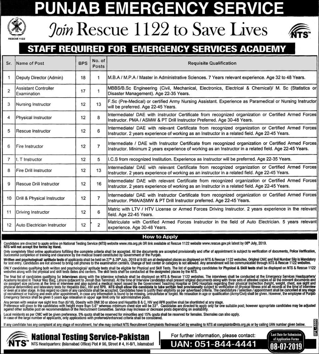 Rescue 1122 Punjab Emergency Service Announced Latest Jobs