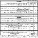 Balochistan Levies Force Jobs 03 Jul 2019