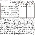 Balochistan Levies Force Jobs 06 Jul 2019