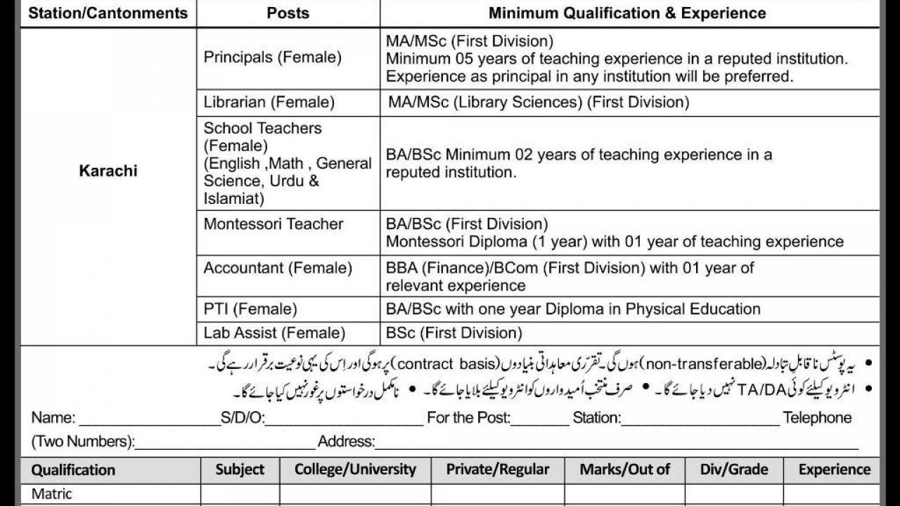Cantonment Board Karachi Jobs 26 July 2019 - Prepistan Jobs