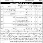 Cooperative Societies Sindh Hyderabad Jobs 30 Jul 2019