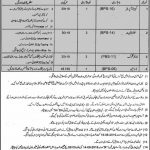 District And Session Court Malakand Jobs 10 Jul 2019