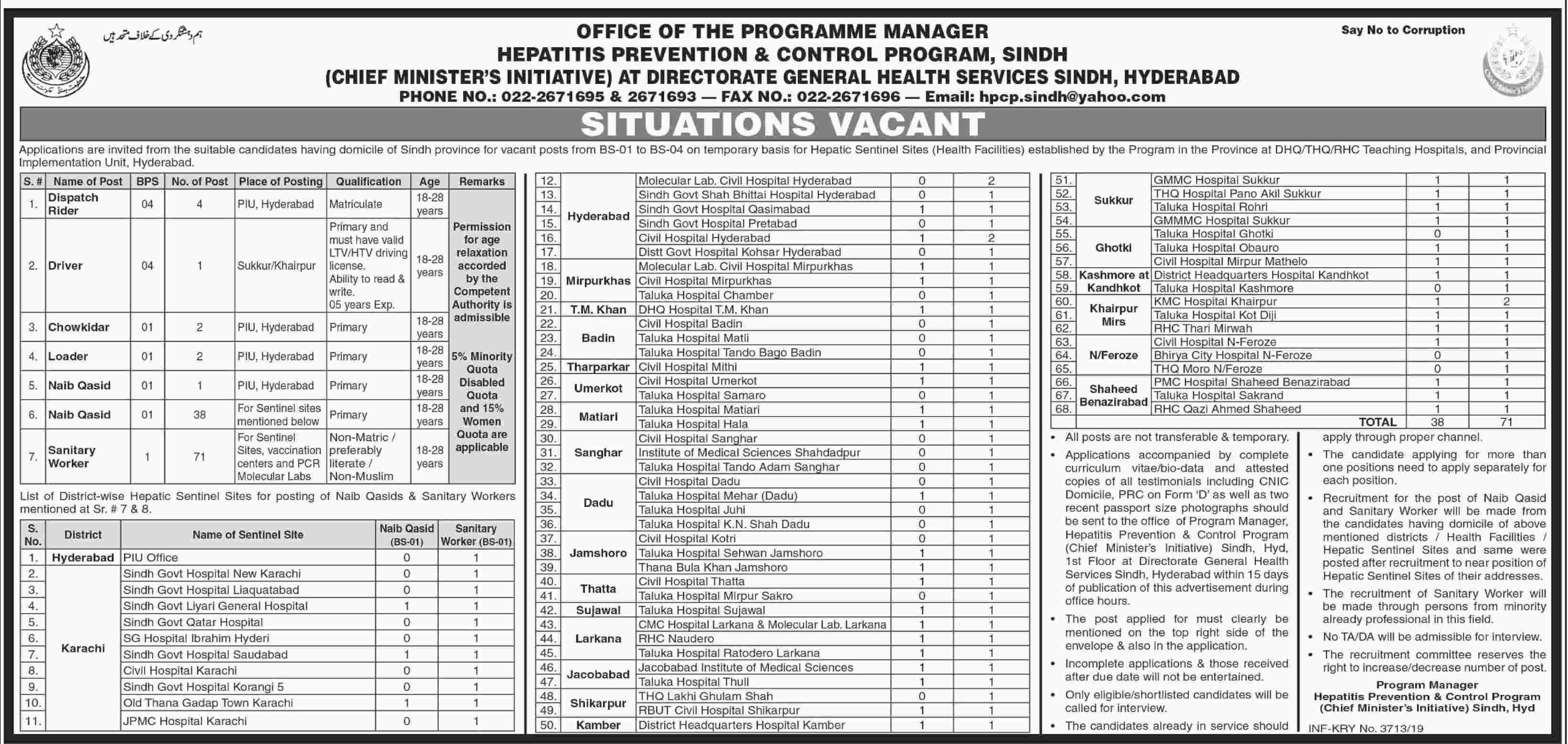 Health Department Govt Of Sindh Jobs 11 Jul 2019 - Prepistan