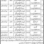 Irrigation Department Karachi Jobs 11 Jul 2019