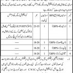 Minimum Wages Board Govt Of Sindh Jobs 08 July 2019
