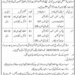Police Department Khyber Pakhtunkhwa Jobs 18 Jul 2019