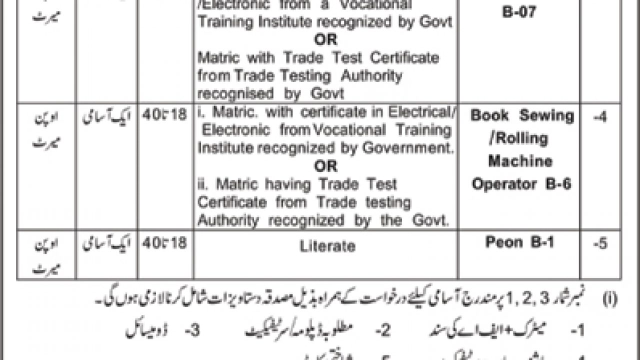Printing And Stationery Department Muzaffarabad Jobs 27 Jul