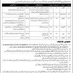 Public Sector Organization Islamabad 07 Jul 2019 Jobs